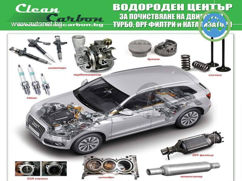 ГТП Рони Ауто - 2