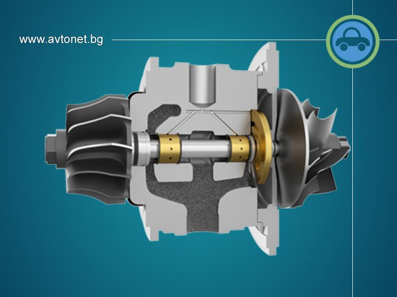 Ремонт на турбокомпресори - Софтелектроник - 3