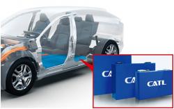 Доставчикът на Tesla CATL разработва нова батерия за електрически автомобили