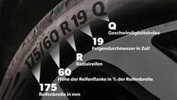 Налягането в автомобилните гуми - за какво трябва да внимавате