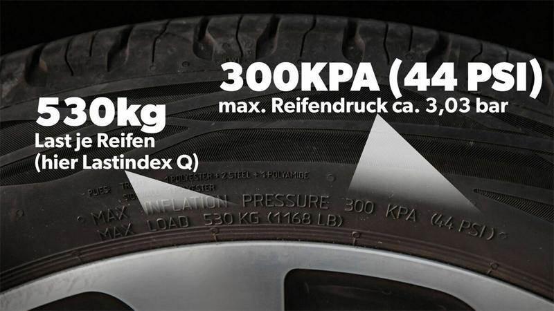 Възрастовата граница на автомобилните гуми - какво трябва да знаете